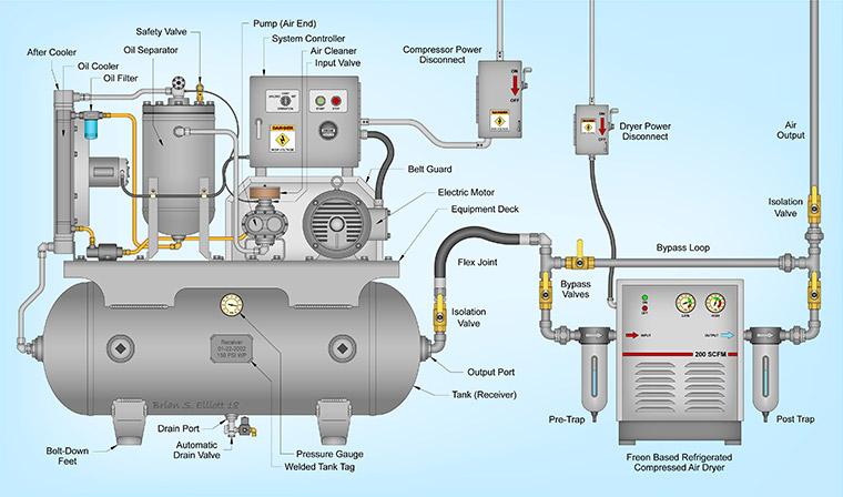 Budowa kompresora tłokowego